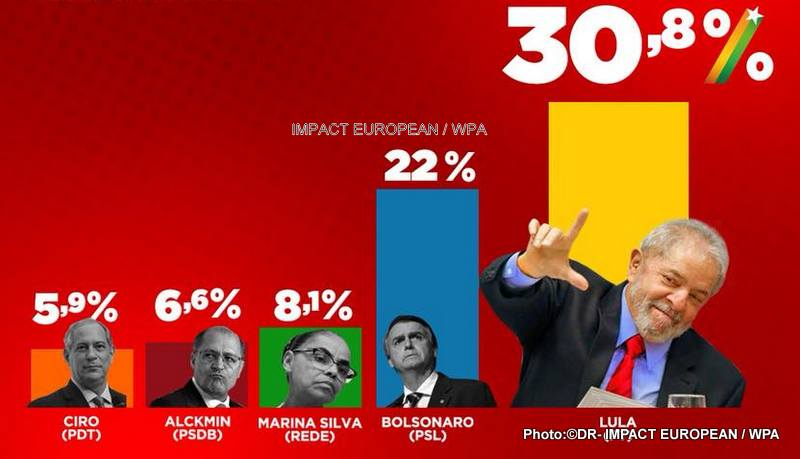Lula launches out in the presidential race in spite of his imprisonment